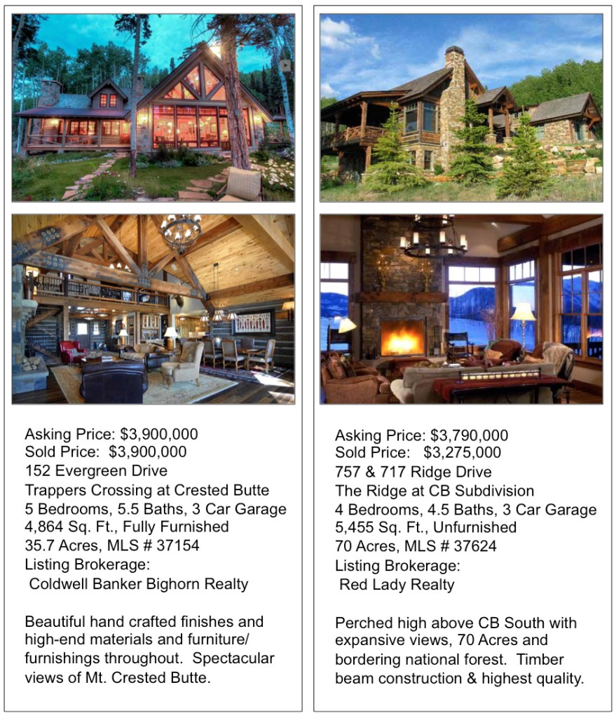 Luxury Homes Sold in Crested Butte
